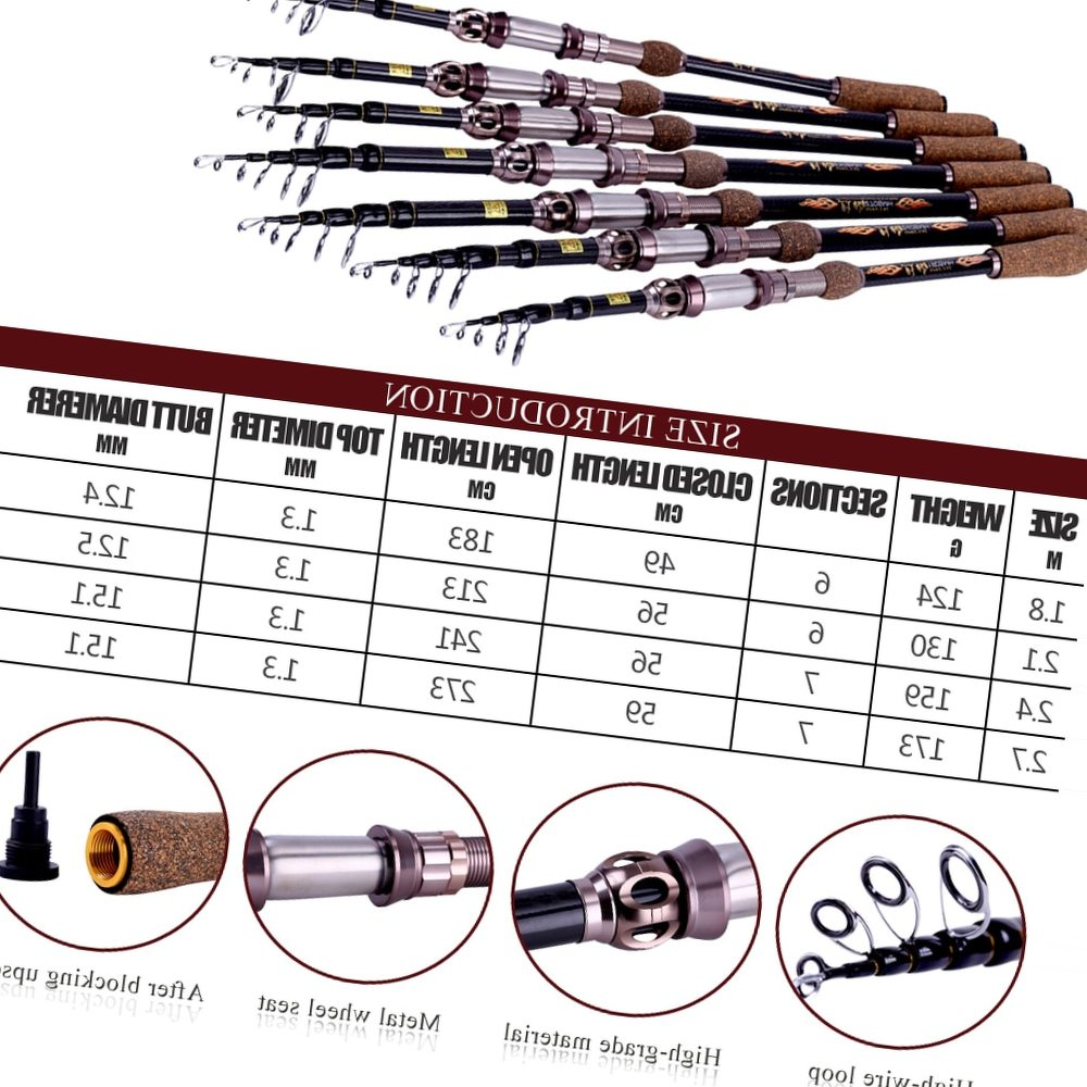 Sougayilang 1.8M-2.7M Portable Rods Casting Spinning Fishing Rod Carbon Fiber Telescopic Rod for Lake River Fishing Pole Tackle