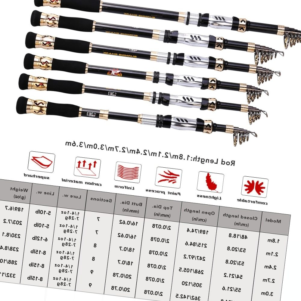 Sougayilang1.8-3.6M Telescopic Fishing Rod Carbon Portable Travel Spinning Rod Saltwater Fishing Tackle Fishing Pole De Pesca